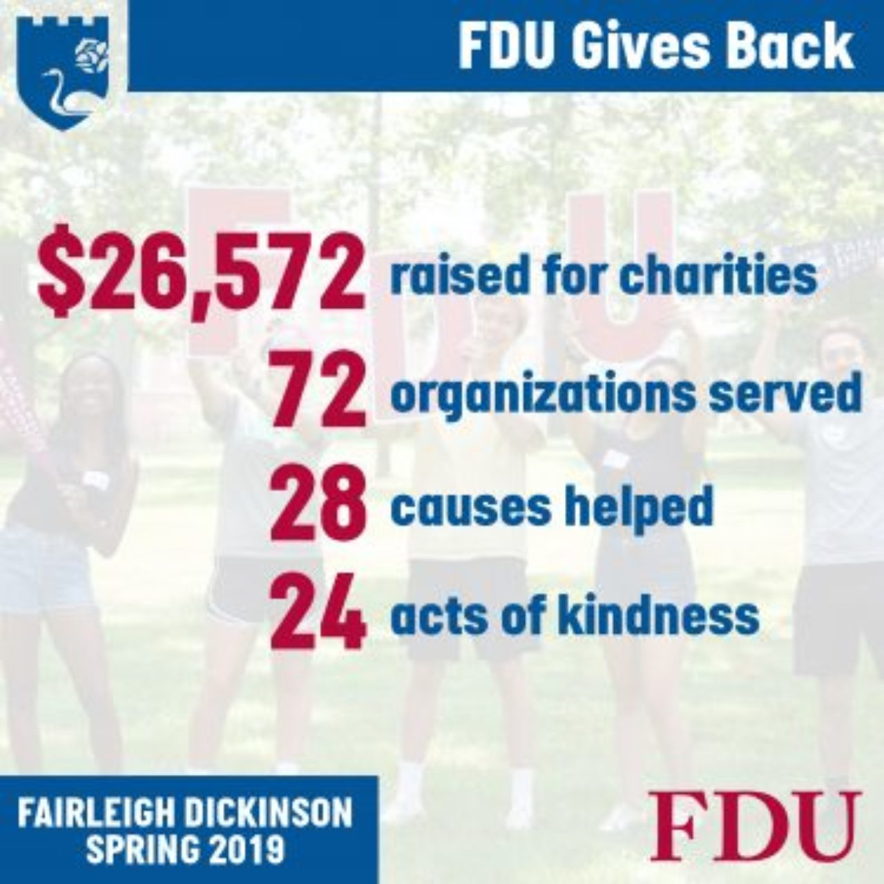 FDU gives back infographic